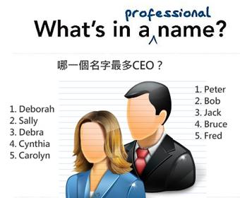 哪一個名字最有CEO相?彼得、黛博拉出線