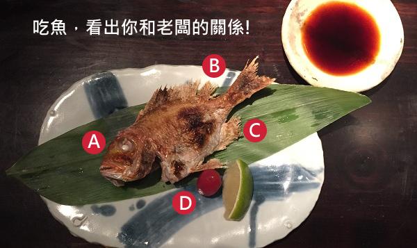 吃魚的部位,看出你與老闆的關係