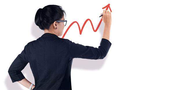 靠線形逮「強勢市場」大魚 單筆重押兩年賺翻倍