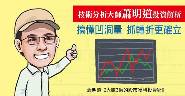 技術分析大師-蕭明道老師專欄-2