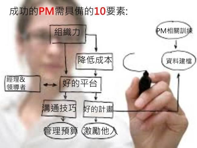好PM有10大關鍵,但最重要的那一點是...