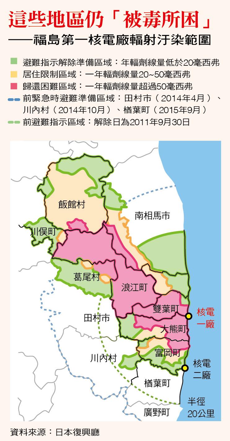 福島核電汙染範圍
