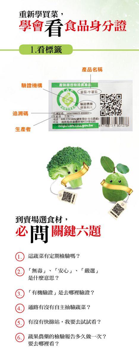 食品身分證