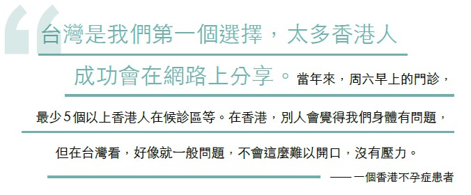 香港不孕症