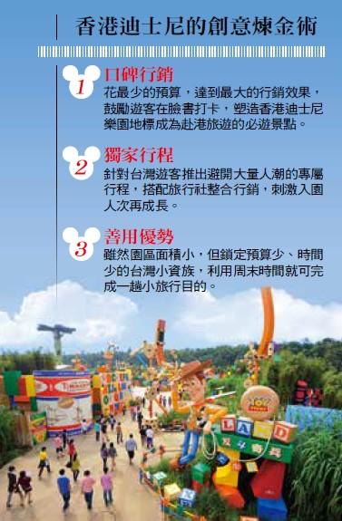 香港迪士尼行銷