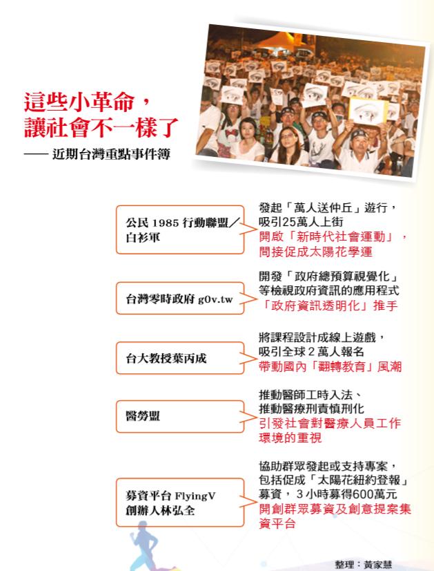 社會革命讓台灣不一樣了