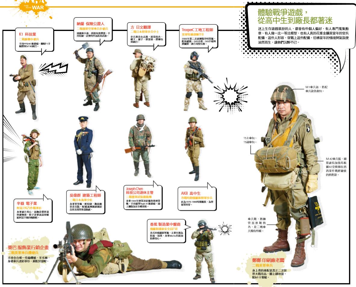體驗戰爭遊戲從高中生到廠長都著迷