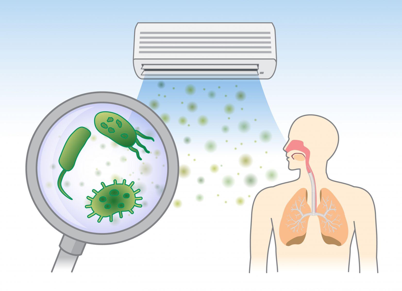 頭痛、皮膚癢、鼻水不止、莫名咳嗽 原來是「室內髒空氣」惹的禍!