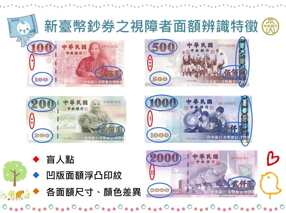 央行公布新台幣鈔券你不知道的三個貼心設計