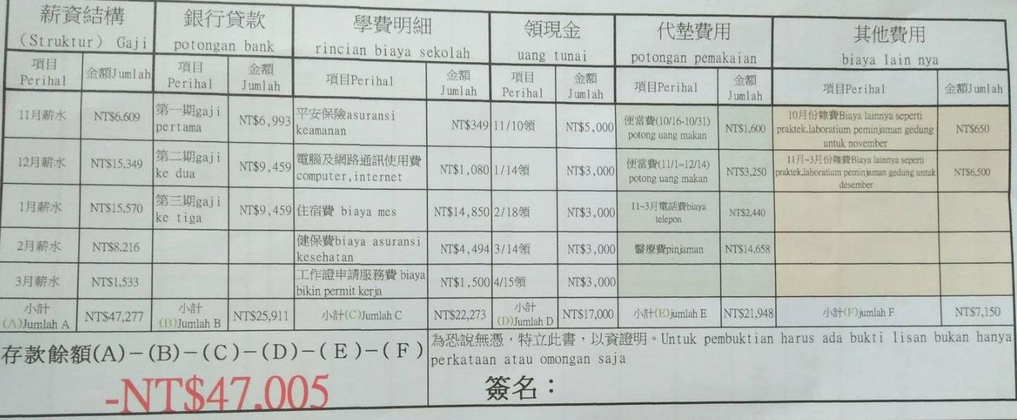 新南向學生變廉價移工 教育部衝招生量的短線思維,救不了台灣高教困境